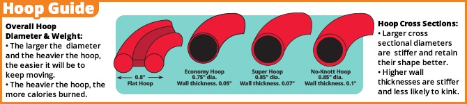 Sizes of hoola hoops