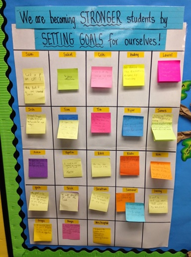 post it ideas in classroom
